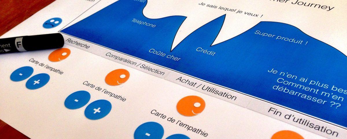 customer-journey-design-thinking